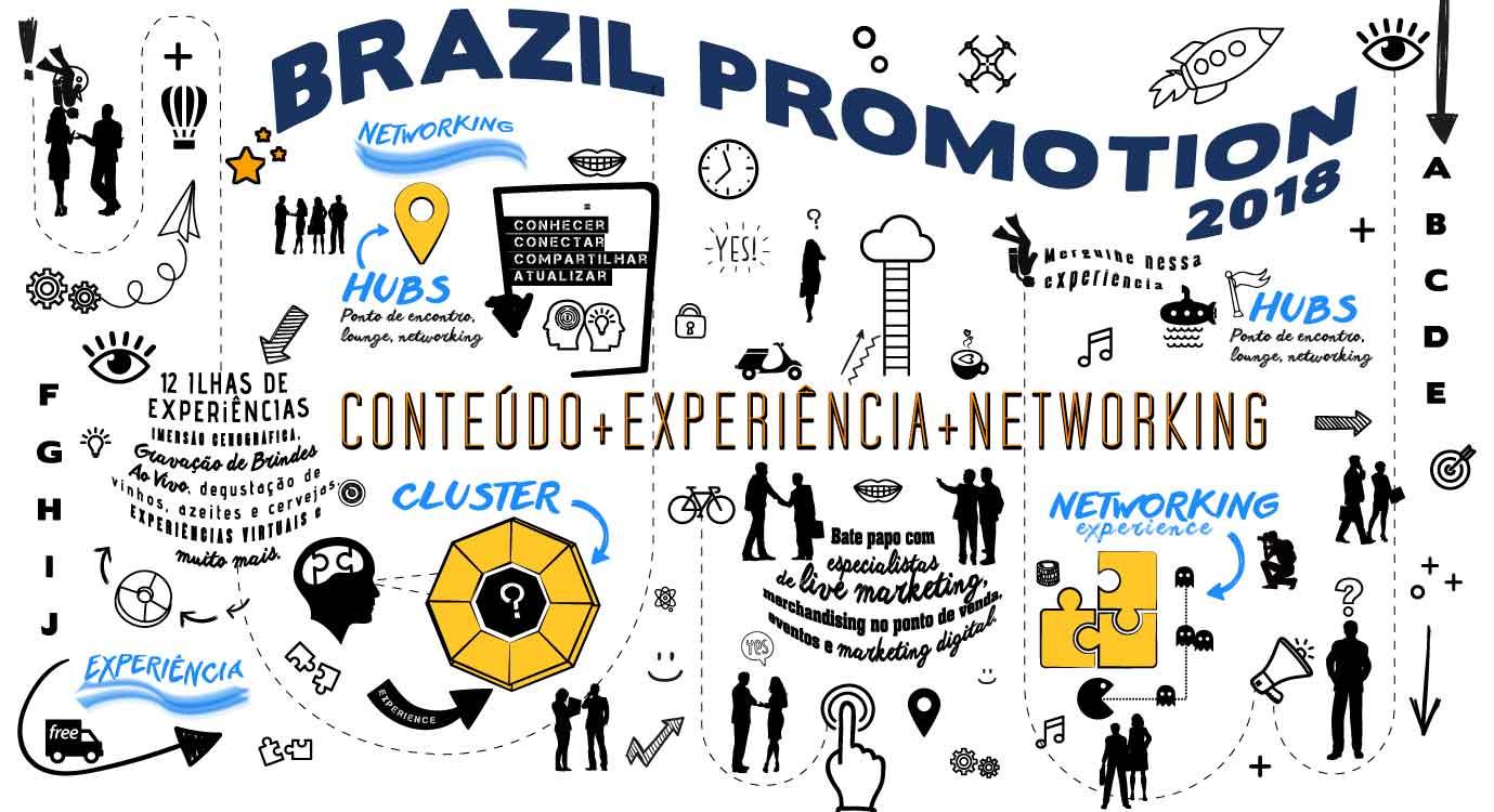 A Nova Brazil Promotion
